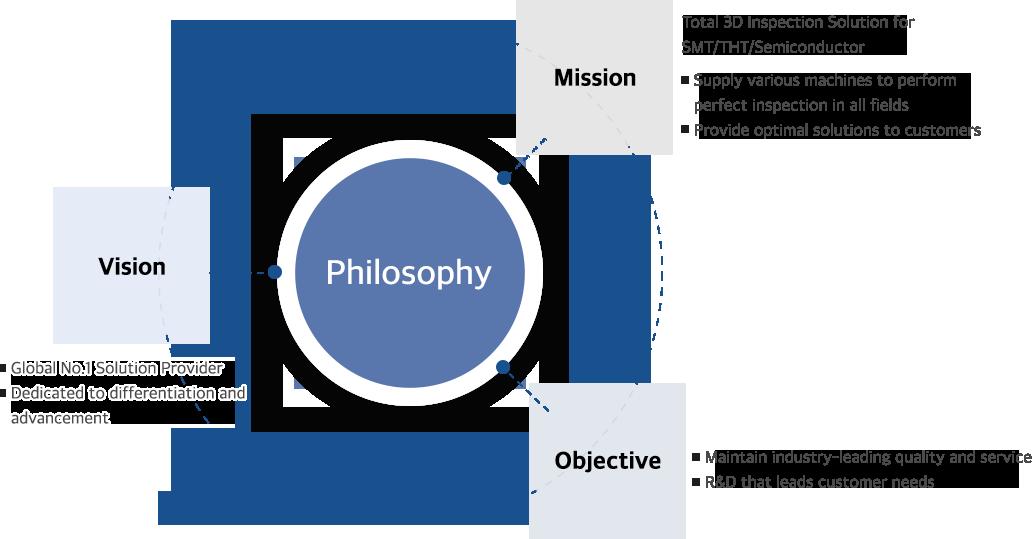 philosophy_en